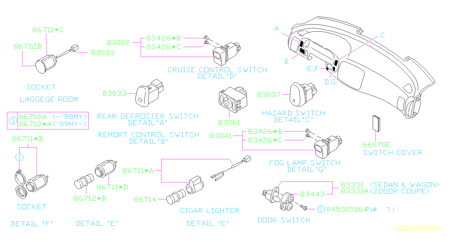 Diagram SWITCH (INSTRUMENTPANEL). for your Subaru